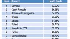 CEE countries
