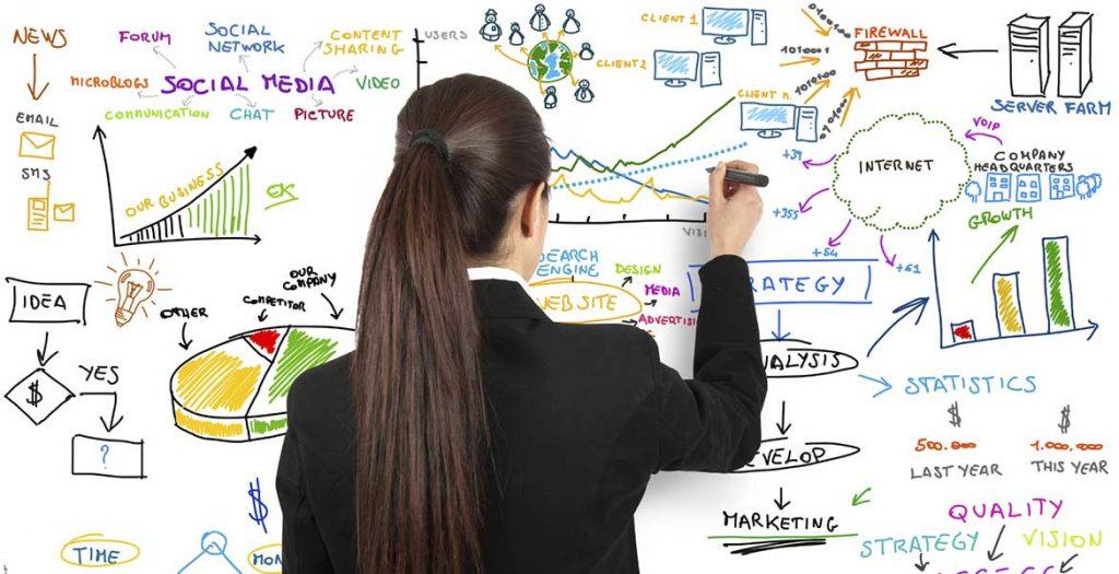 Top Internet Marketing Strategies for New Websites