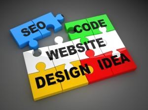 Top Automotive Website Designs