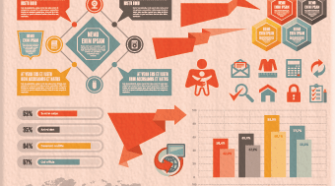 How To Increase Branding and Traffic With Infographics