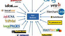 Gain An Effective Online Exposure With Web Directory