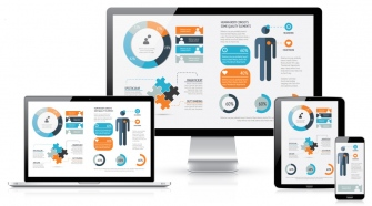 Benefits Of Responsive Website Design For Your Business