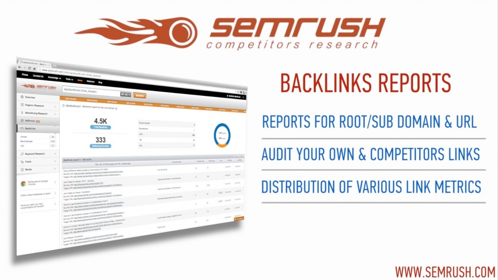Cheat Sheet: How To Steal Your Competitor's Backlinks?