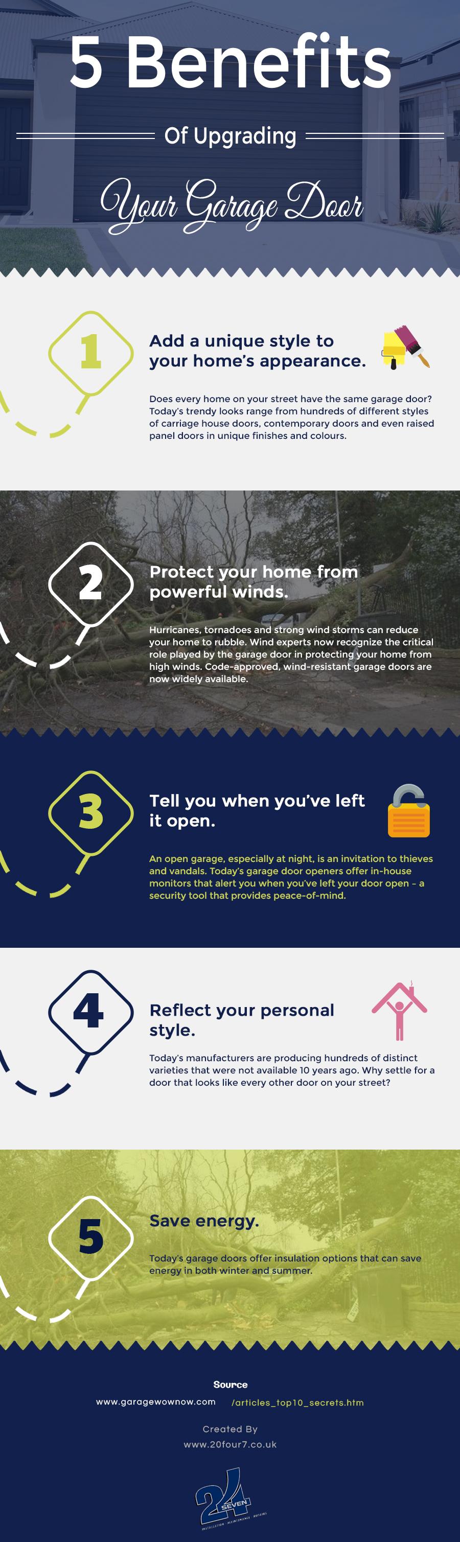 5 Benefits Of Upgrading Your Garage Door
