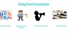 Finding A Rental Accommodation In Bangalore, Here Is A Quick Guide!
