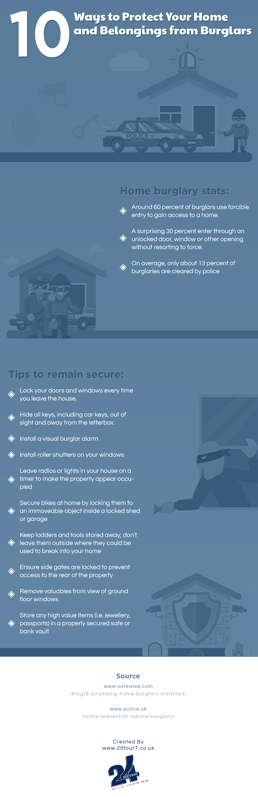 10 Ways To Protect Your Home and Belongings from Burglars