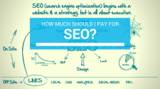 The Most Underused SEO Tactics