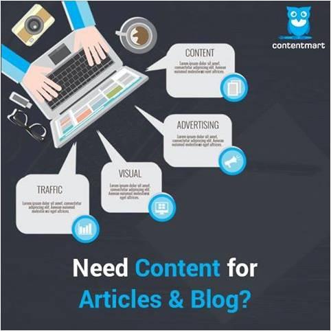 Contentmart – The Best Portal For Content Needs