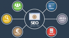 Tips to Consider While Choosing an SEO Firm