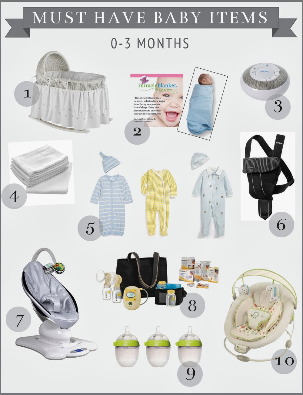 5 Must- Have Baby Products For The First Year