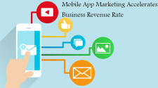How Mobile App Marketing Accelerates Business Revenue Rate?