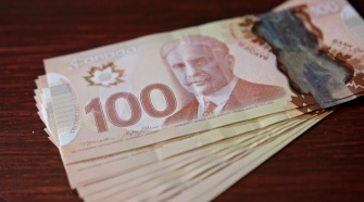 Business Loans For Retail Stores In Canada
